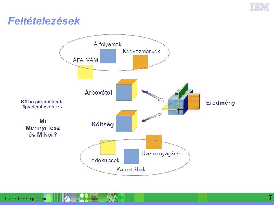 © 2009 IBM Corporation Information Management software | Enterprise Content Management 7 Feltételezések Költség Árbevétel Eredmény ÁFA, VÁM Adókulcsok Kamatlábak Üzemanyagárak Árfolyamok Kedvezmények Mi Mennyi lesz és Mikor.