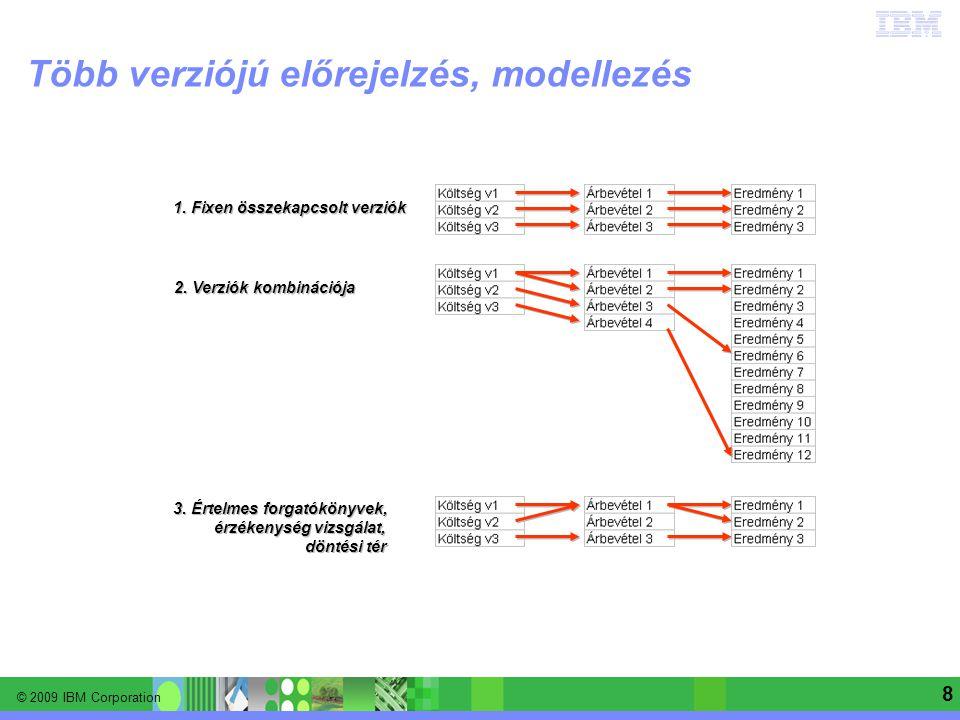 © 2009 IBM Corporation Information Management software | Enterprise Content Management 8 Több verziójú előrejelzés, modellezés 1. Fixen összekapcsolt
