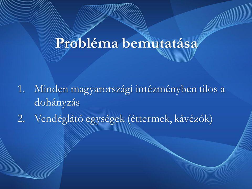 1.Minden magyarországi intézményben tilos a dohányzás 2.Vendéglátó egységek (éttermek, kávézók)