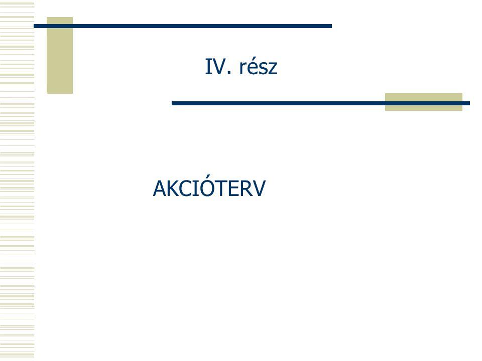 IV. rész AKCIÓTERV