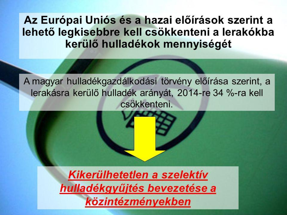Az Európai Uniós és a hazai előírások szerint a lehető legkisebbre kell csökkenteni a lerakókba kerülő hulladékok mennyiségét A magyar hulladékgazdálk