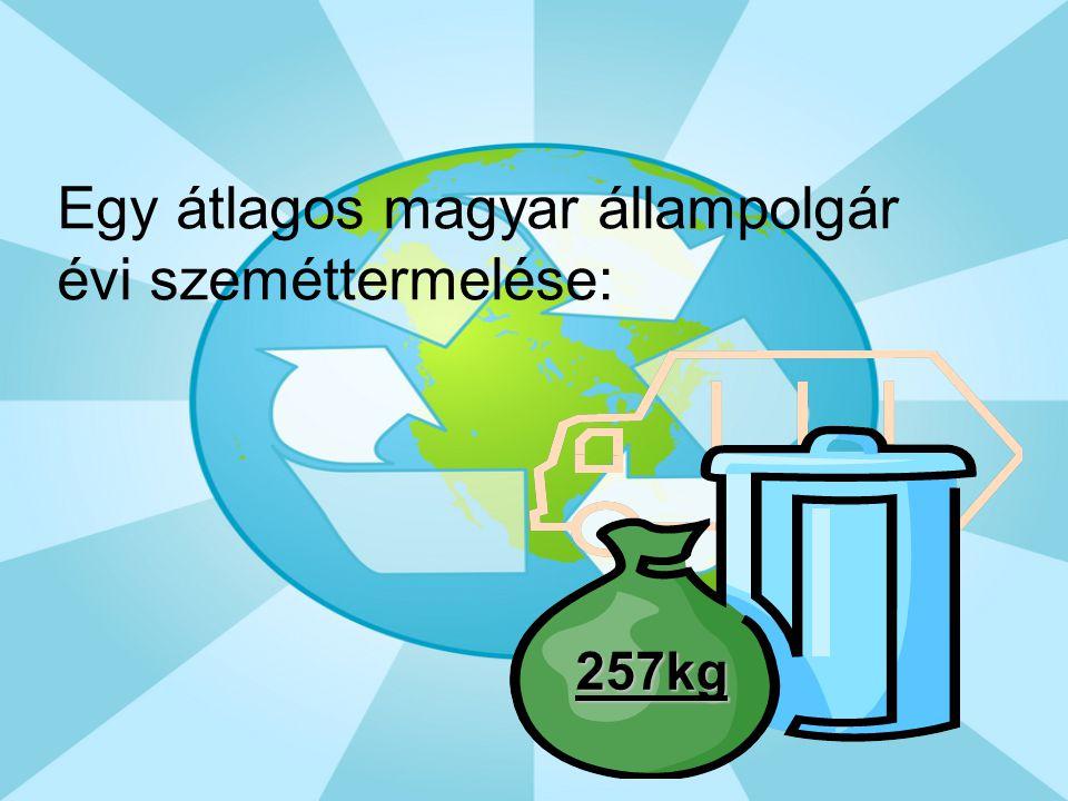 Egy átlagos magyar állampolgár évi szeméttermelése: 257kg