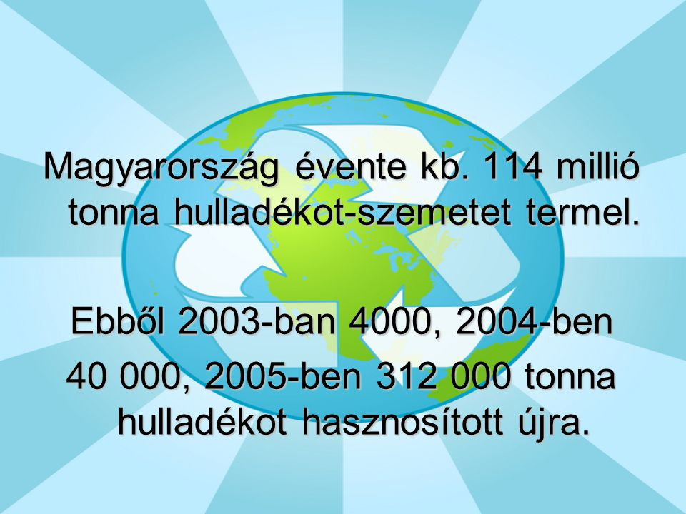 Magyarország évente kb. 114 millió tonna hulladékot-szemetet termel. Ebből 2003-ban 4000, 2004-ben 40 000, 2005-ben 312 000 tonna hulladékot hasznosít