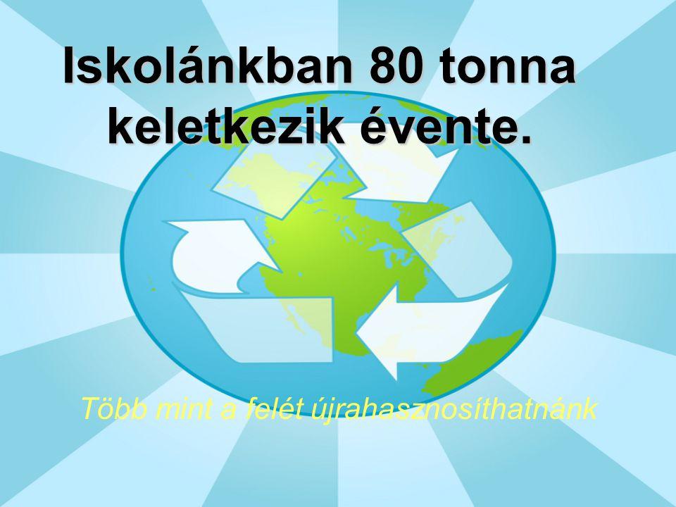 Iskolánkban 80 tonna keletkezik évente. Több mint a felét újrahasznosíthatnánk