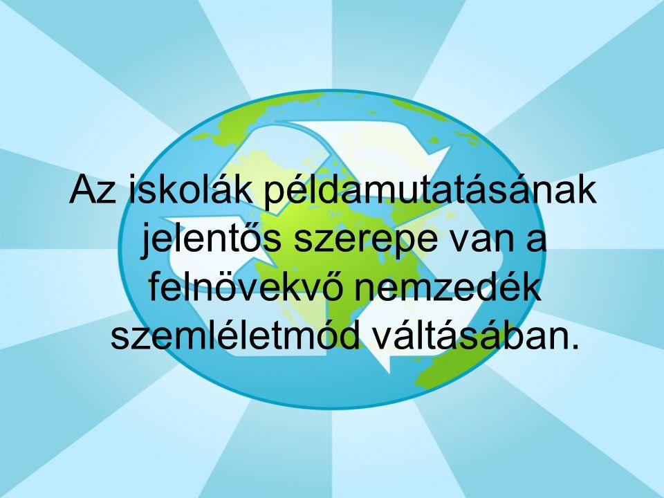 Folyamat népszerűsítése Előadók meghívása Dolgozók tájékoztatása Osztályszinten történő tájékoztatás Plakátkészítés