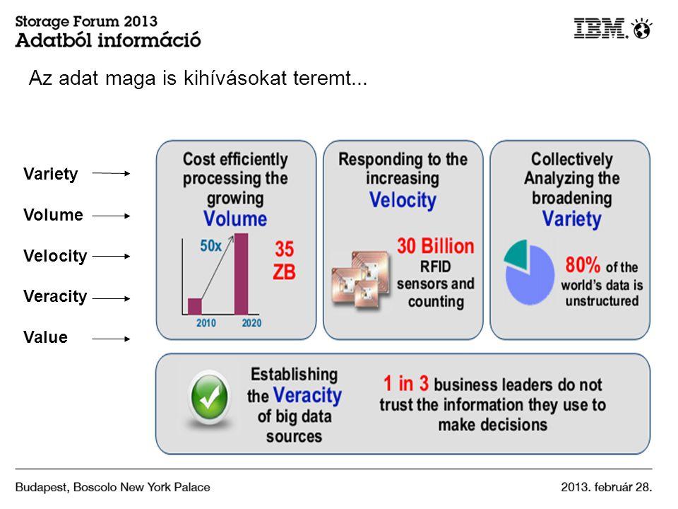 Variety Volume Velocity Veracity Value Az adat maga is kihívásokat teremt...