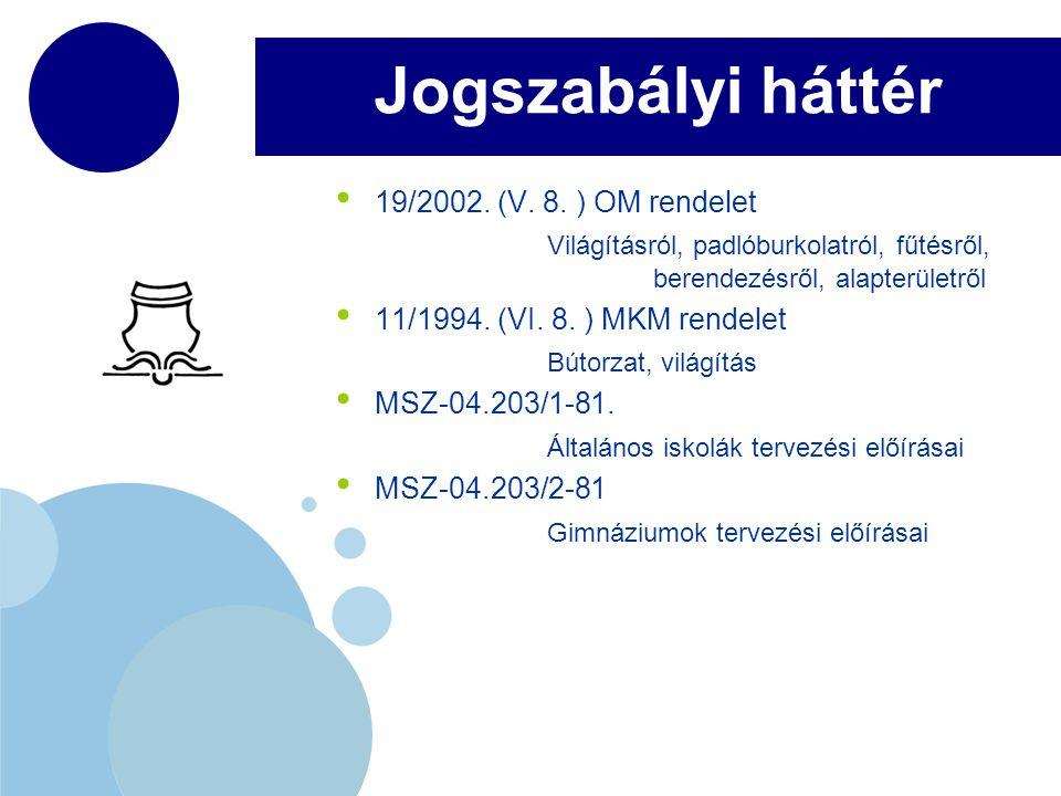 www.company.com Jogszabályi háttér 19/2002. (V. 8. ) OM rendelet Világításról, padlóburkolatról, fűtésről, berendezésről, alapterületről 11/1994. (VI.