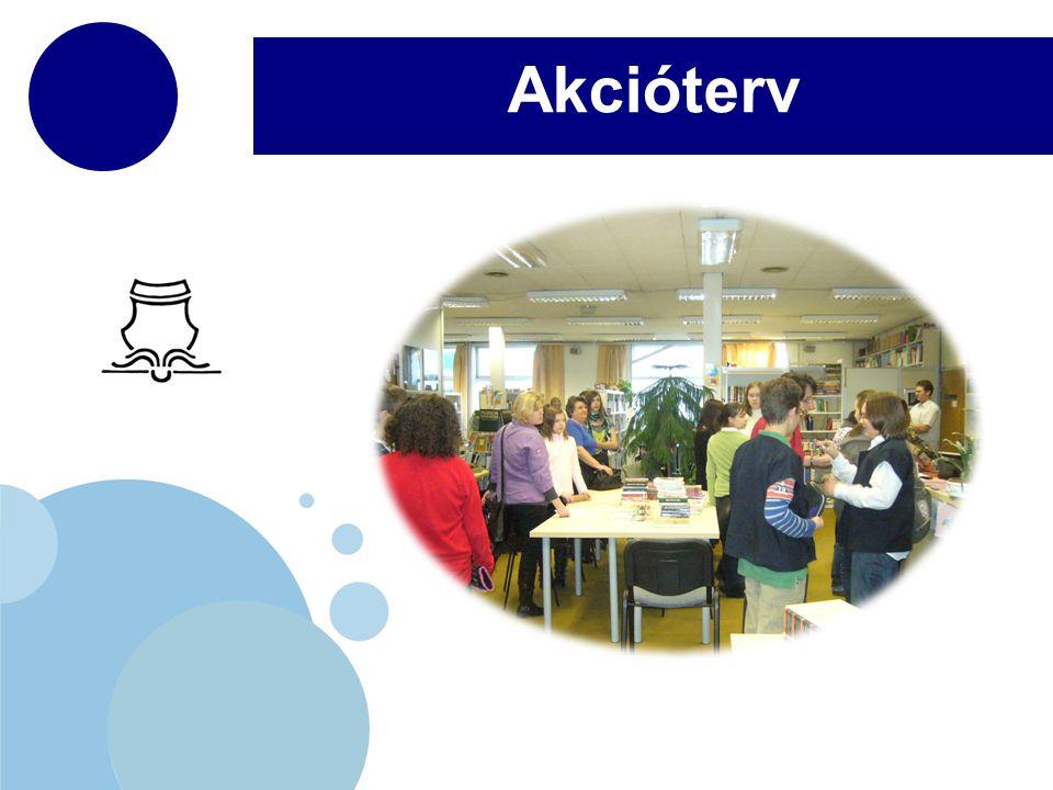 www.company.com Akcióterv