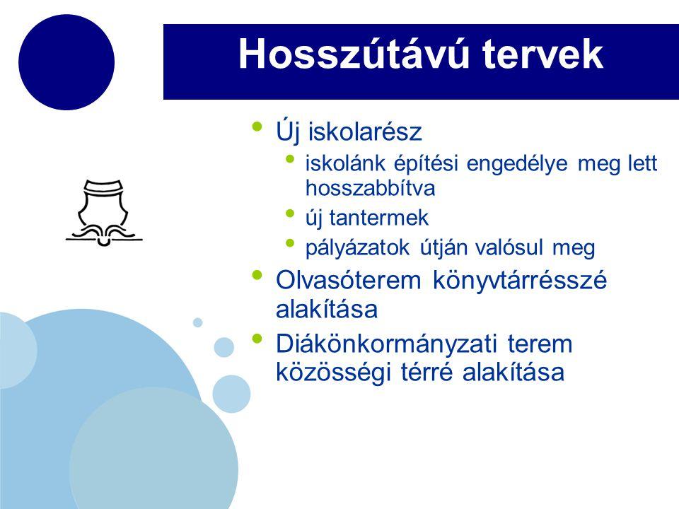 www.company.com Hosszútávú tervek Új iskolarész iskolánk építési engedélye meg lett hosszabbítva új tantermek pályázatok útján valósul meg Olvasóterem