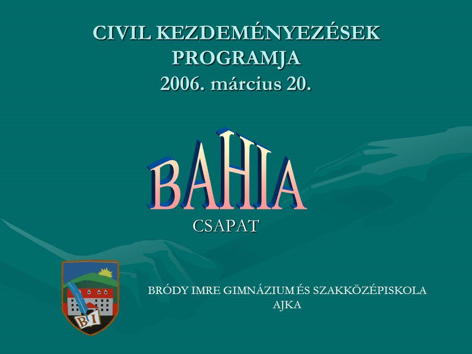 CIVIL KEZDEMÉNYEZÉSEK PROGRAMJA 2006. március 20.