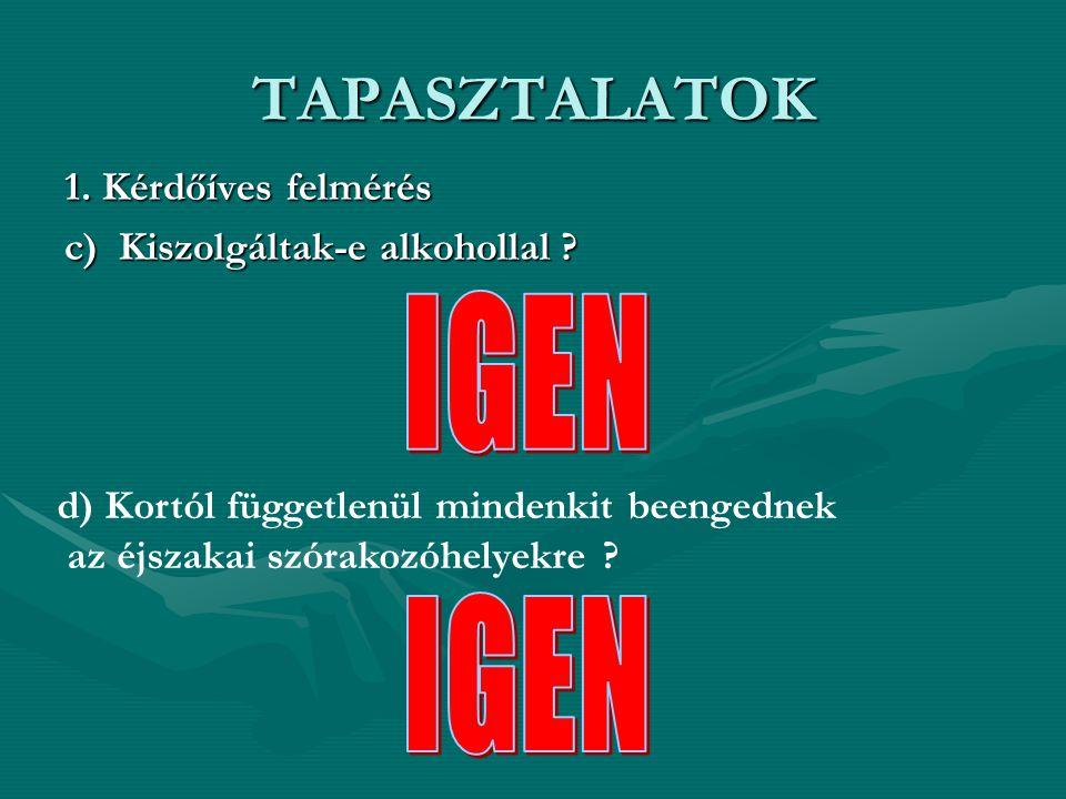 TAPASZTALATOK 1. Kérdőíves felmérés c) Kiszolgáltak-e alkohollal .