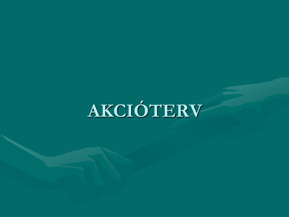 AKCIÓTERV