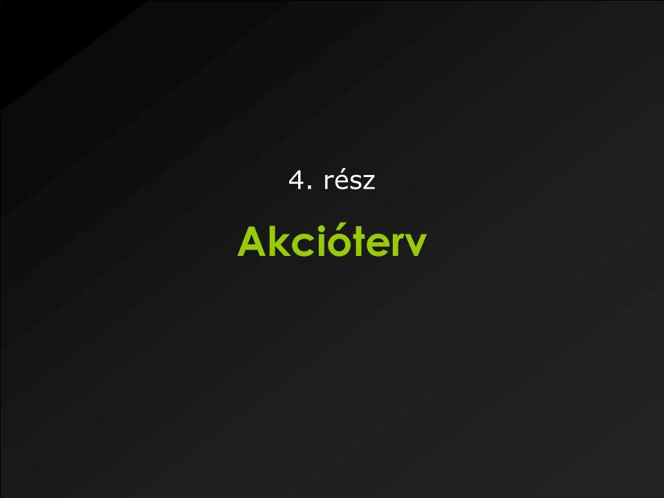 Akcióterv 4. rész
