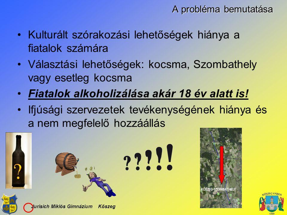 Jurisich Miklós Gimnázium Kőszeg A probléma bemutatása Kulturált szórakozási lehetőségek hiánya a fiatalok számára Választási lehetőségek: kocsma, Szo