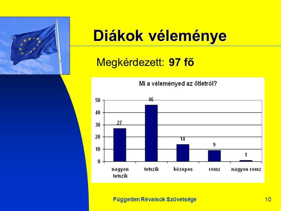 Független Révaisok Szövetsége10 Diákok véleménye Diákok véleménye Megkérdezett: 97 fő