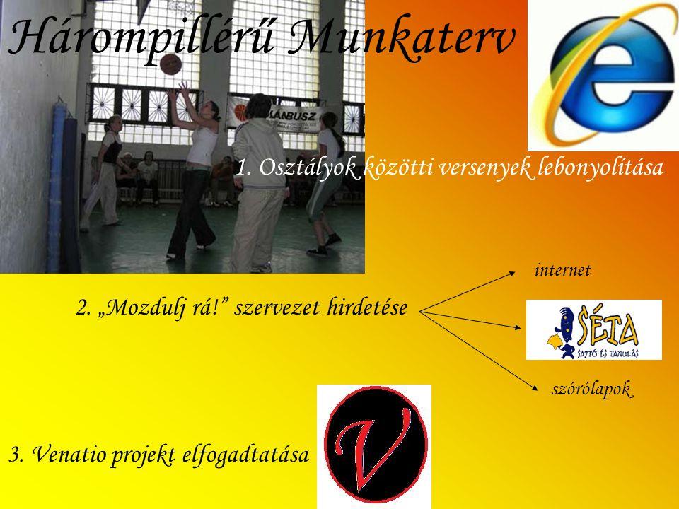 """1. Osztályok közötti versenyek lebonyolítása 2. """"Mozdulj rá!"""" szervezet hirdetése internet sajtó (SÉTA) szórólapok 3. Venatio projekt elfogadtatása Há"""