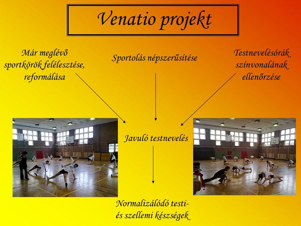Már meglévő sportkörök felélesztése, reformálása Sportolás népszerűsítése Testnevelésórák színvonalának ellenőrzése Javuló testnevelés Normalizálódó testi- és szellemi készségek Venatio projekt