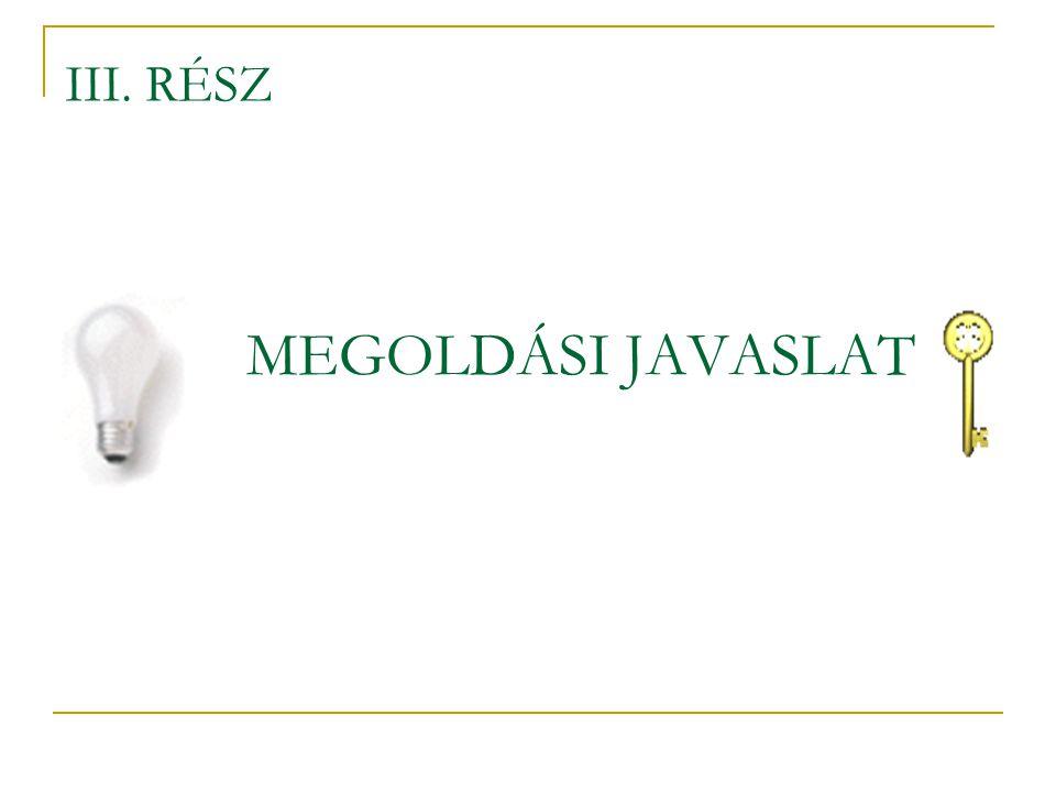 MEGOLDÁSI JAVASLAT III. RÉSZ