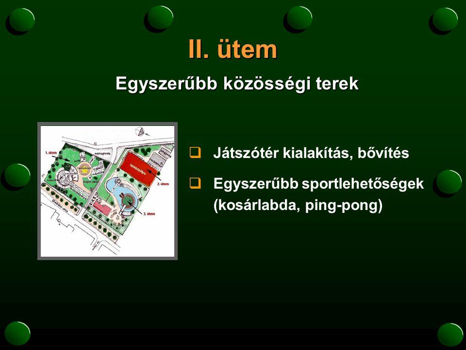 II. ütem  Játszótér kialakítás, bővítés  Egyszerűbb sportlehetőségek (kosárlabda, ping-pong) Egyszerűbb közösségi terek