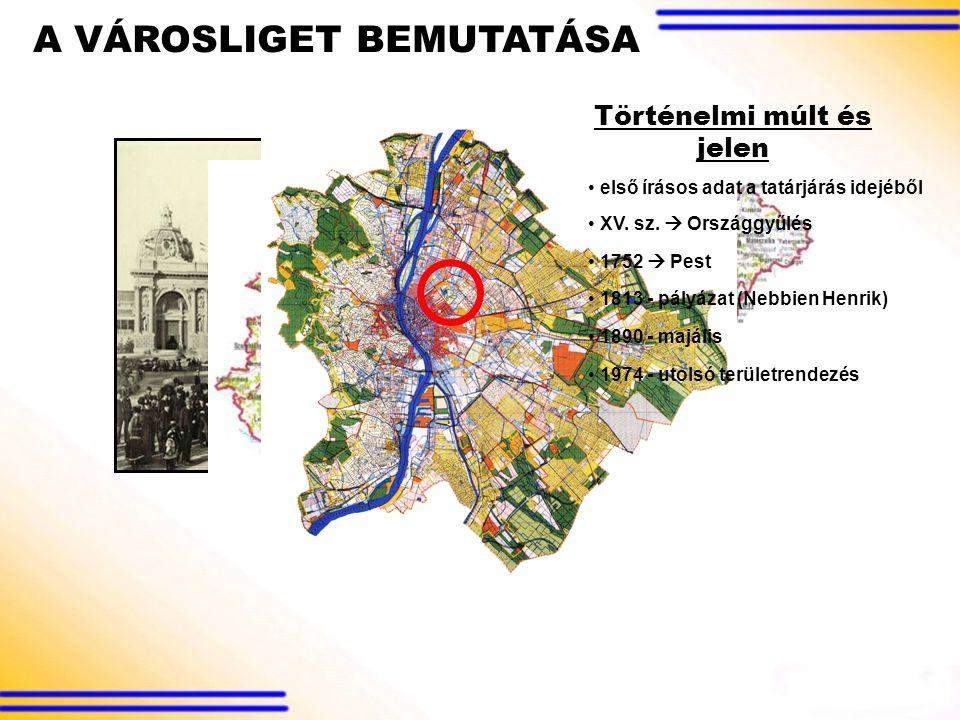 A VÁROSLIGET BEMUTATÁSA Történelmi múlt és jelen első írásos adat a tatárjárás idejéből 1752  Pest 1890 - majális 1974 - utolsó területrendezés XV.