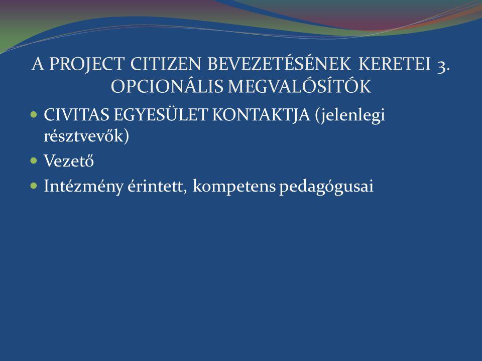 A PROJECT CITIZEN BEVEZETÉSÉNEK KERETEI 3. OPCIONÁLIS MEGVALÓSÍTÓK CIVITAS EGYESÜLET KONTAKTJA (jelenlegi résztvevők) Vezető Intézmény érintett, kompe