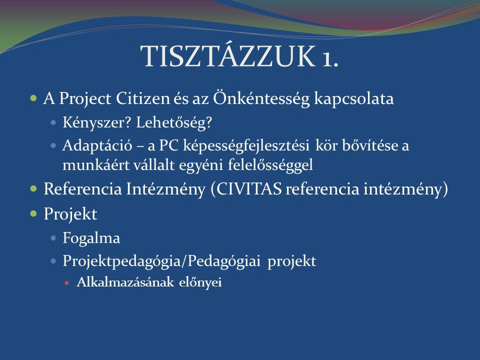 TISZTÁZZUK 1. A Project Citizen és az Önkéntesség kapcsolata Kényszer? Lehetőség? Adaptáció – a PC képességfejlesztési kör bővítése a munkáért vállalt