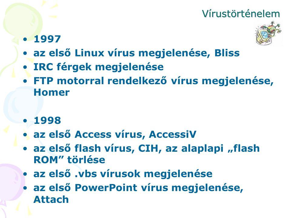 Vírustörténelem 1997 az első Linux vírus megjelenése, Bliss IRC férgek megjelenése FTP motorral rendelkező vírus megjelenése, Homer 1998 az első Acces