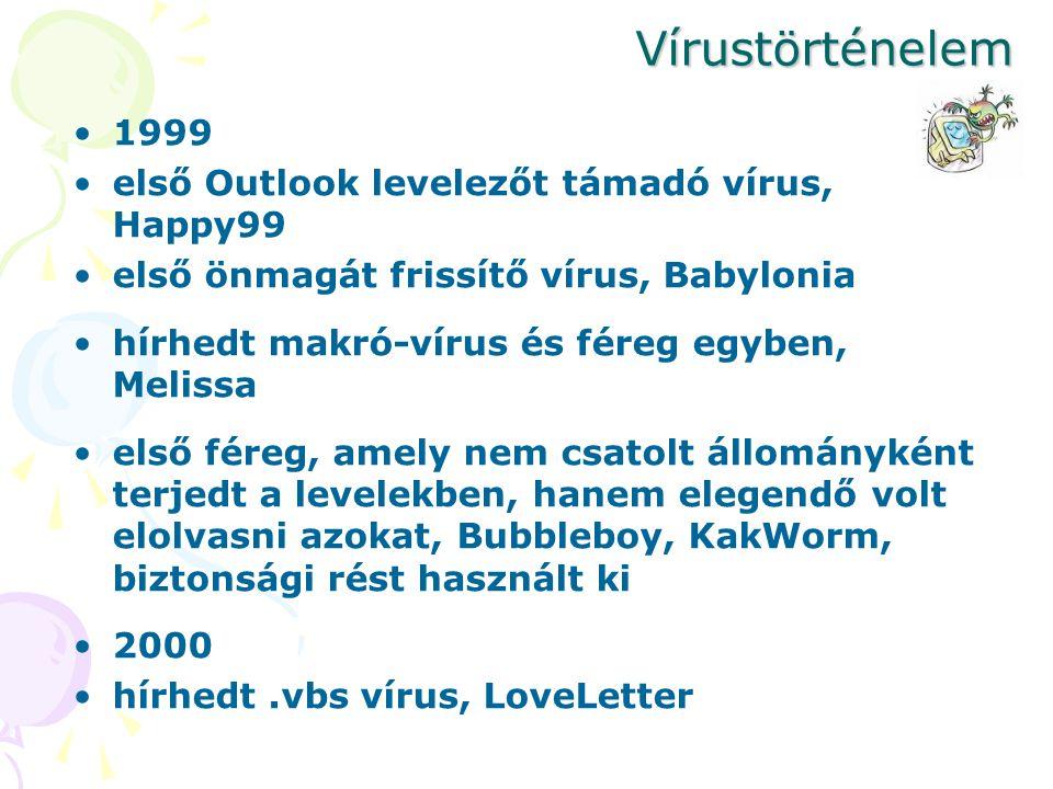 Vírustörténelem 1999 első Outlook levelezőt támadó vírus, Happy99 első önmagát frissítő vírus, Babylonia hírhedt makró-vírus és féreg egyben, Melissa