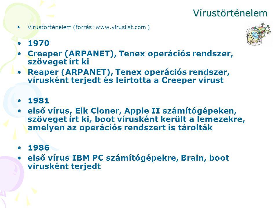 Vírustörténelem Vírustörténelem (forrás: www.viruslist.com ) 1970 Creeper (ARPANET), Tenex operációs rendszer, szöveget írt ki Reaper (ARPANET), Tenex