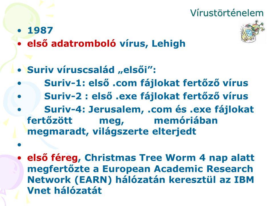 """Vírustörténelem 1987 első adatromboló vírus, Lehigh Suriv víruscsalád """"elsői"""": Suriv-1: első.com fájlokat fertőző vírus Suriv-2 : első.exe fájlokat fe"""