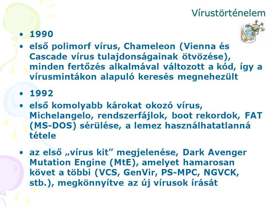 Vírustörténelem 1994 az első.obj fájlokat fertőző vírus, Shifter hírhedt rejtőzködő, polimorf fájl- és boot vírus, Onehalf, amely rejtjelezte a merevlemez tartalmát 1995 első makró-vírus, Concept 1996 első Windows 95 vírus, Boza első OS/2.exe fájlokat fertőző vírus, AEP első Excel vírus, Laroux