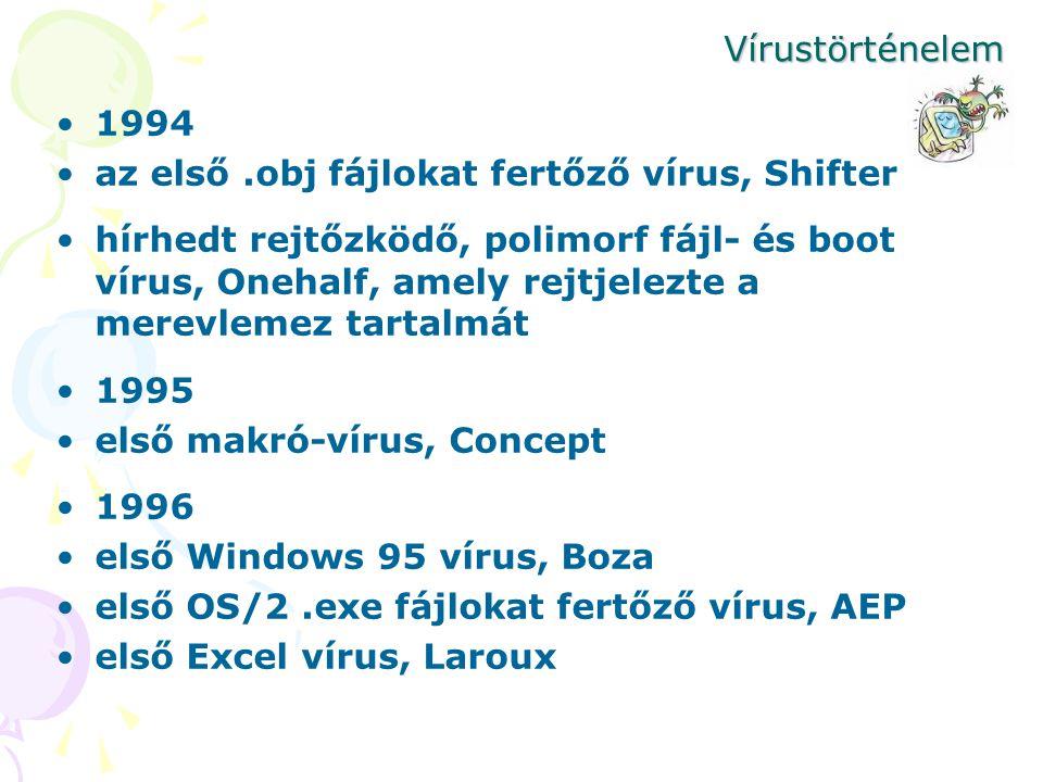 Vírustörténelem 1994 az első.obj fájlokat fertőző vírus, Shifter hírhedt rejtőzködő, polimorf fájl- és boot vírus, Onehalf, amely rejtjelezte a merevl