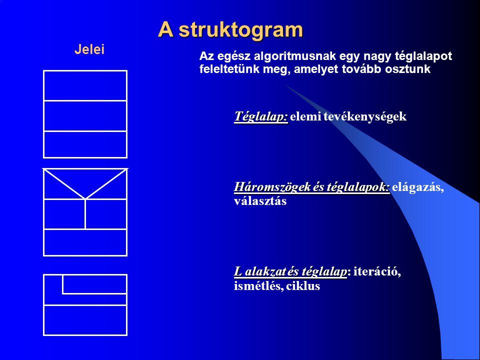 A struktogram Jelei Téglalap: Téglalap: elemi tevékenységek Háromszögek és téglalapok: Háromszögek és téglalapok: elágazás, választás L alakzat és tég