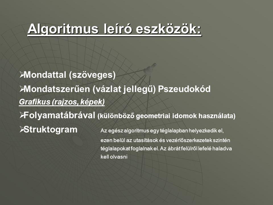  Mondattal (szöveges)  Mondatszerűen (vázlat jellegű) Pszeudokód Grafikus (rajzos, képek)  Folyamatábrával (különböző geometriai idomok használata)