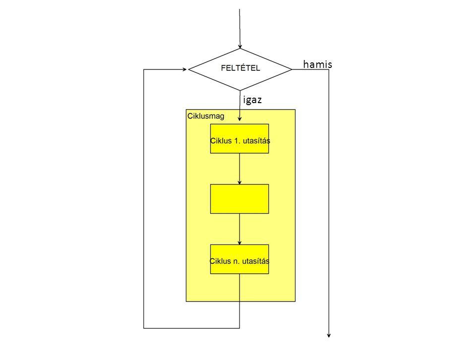 Az elöltesztelő ciklus tehát először megvizsgálja, hogy a feltétel fennáll-e.