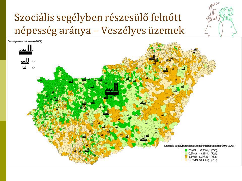 Szociális segélyben részesülő felnőtt népesség aránya – Veszélyes üzemek