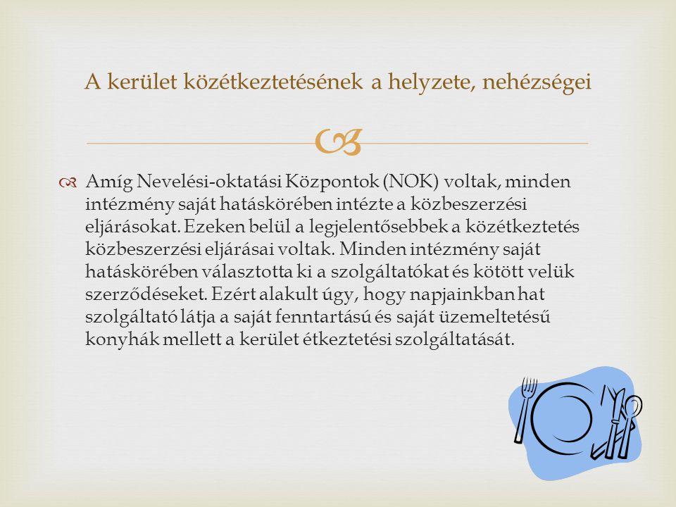   Amíg Nevelési-oktatási Központok (NOK) voltak, minden intézmény saját hatáskörében intézte a közbeszerzési eljárásokat.