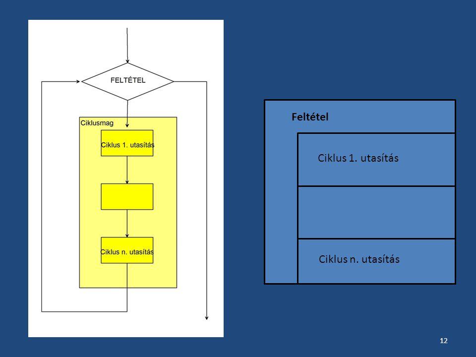 Feltétel Ciklus 1. utasítás Ciklus n. utasítás 12