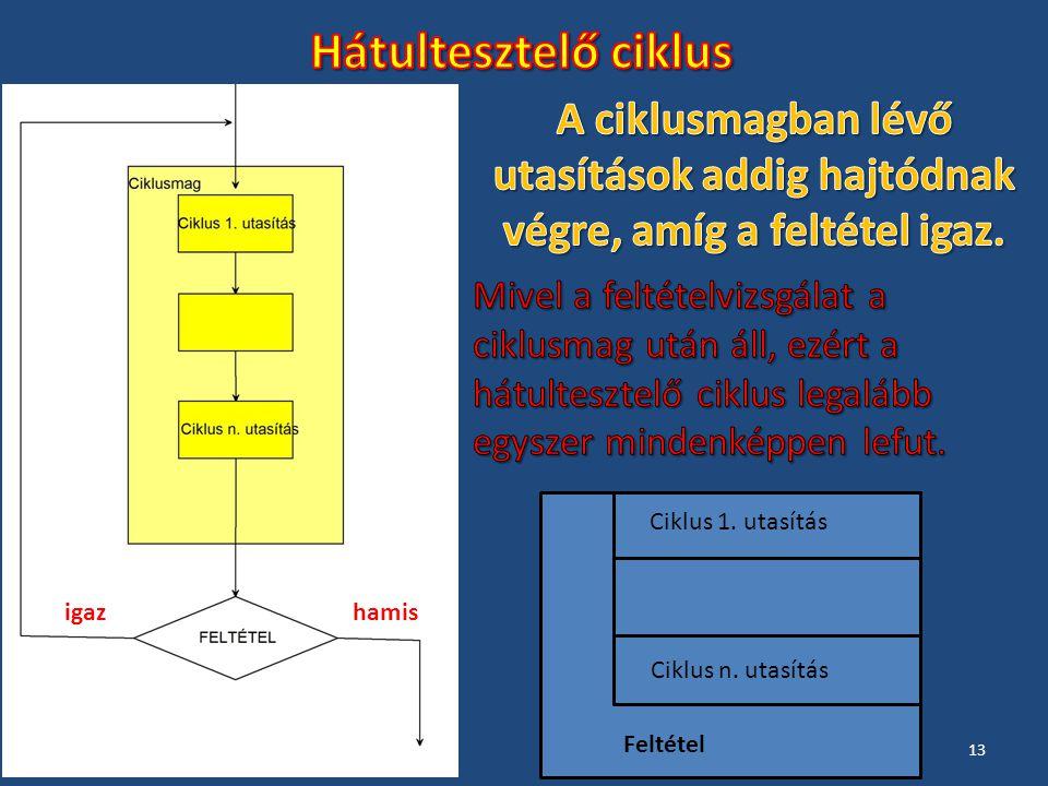 igazhamis Ciklus 1. utasítás Ciklus n. utasítás Feltétel 13