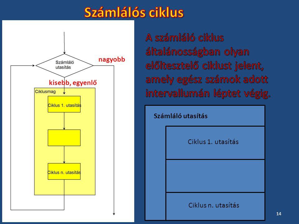 kisebb, egyenlő nagyobb Számláló utasítás Ciklus 1. utasítás Ciklus n. utasítás 14