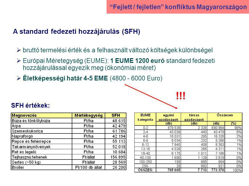 A standard fedezeti hozzájárulás (SFH)  bruttó termelési érték és a felhasznált változó költségek különbségel  Európai Méretegység (EUME): 1 EUME 1200 euró standard fedezeti hozzájárulással egyezik meg (ökonómiai méret)  Életképességi határ 4-5 EME (4800 - 6000 Euro) SFH értékek: !!.