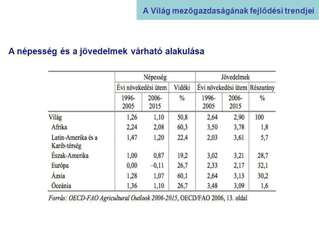 Az EU agrárpolitikája Eredményei:  A termelői jövedelem 32 % -kal nőtt;  A túltermelés nem csökkent, a KAP költségvetése sem;  Nőtt a bürokrácia szerepe;  Csökkent a versenyképesség; Összegezve: A reform ellenére megmaradt az alapvető ellentmondás a mezőgazdasági termelést és intenzifikálást serkentő ártámogatási rendszer és a környezetvédelmi, illetve vidékfejlesztési célok között, vagyis a KAP továbbra is az intenzív és iparszerű mg.