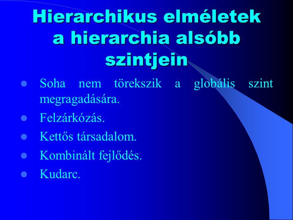 Hierarchikus elméletek a hierarchia alsóbb szintjein Soha nem törekszik a globális szint megragadására.
