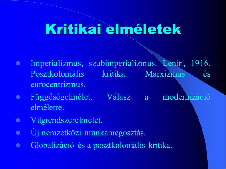 Kritikai elméletek Imperializmus, szubimperializmus. Lenin, 1916. Posztkoloniális kritika. Marxizmus és eurocentrizmus. Függőségelmélet. Válasz a mode