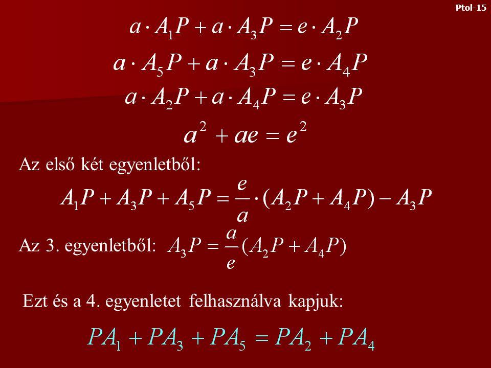 Írjuk fel a tételt először az A 1 A 2 A 3 P húrnégyszögre Most írjuk fel a tételt az A 3 A 4 A 5 P négyszögre Következzen az A 2 A 3 A 4 P négy- szög Végül írjuk fel a tételt az A 2 A 3 A 4 A 5 húrnégyszögre Ptol-14