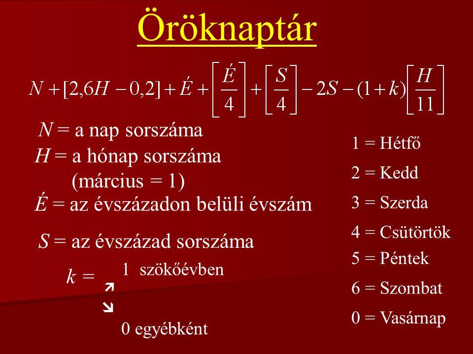 N = a nap sorszáma H = a hónap sorszáma (március = 1) É = az évszázadon belüli évszám S = az évszázad sorszáma k = 1 szökőévben   0 egyébként 1 = Hé