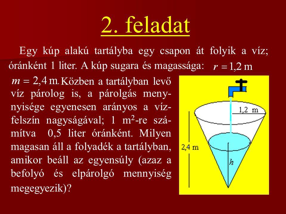A gömbök középpontjai egy négyzet alapú egyenes gúlát határoznak meg