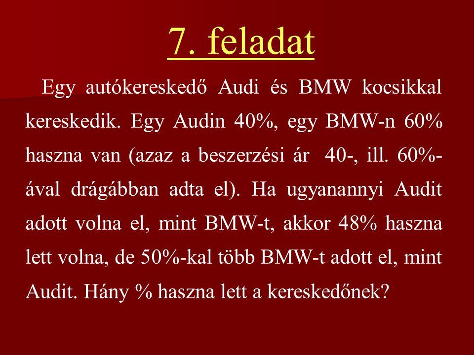 Egy autókereskedő Audi és BMW kocsikkal kereskedik. Egy Audin 40%, egy BMW-n 60% haszna van (azaz a beszerzési ár 40-, ill. 60%- ával drágábban adta e