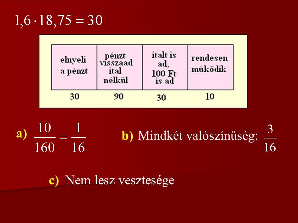 a) Mekkora annak az esélye, hogy egy százast bedobva az automata rendeltetésszerűen fog működni? (4 pont) b) Minek nagyobb a valószínűsége: annak, hog