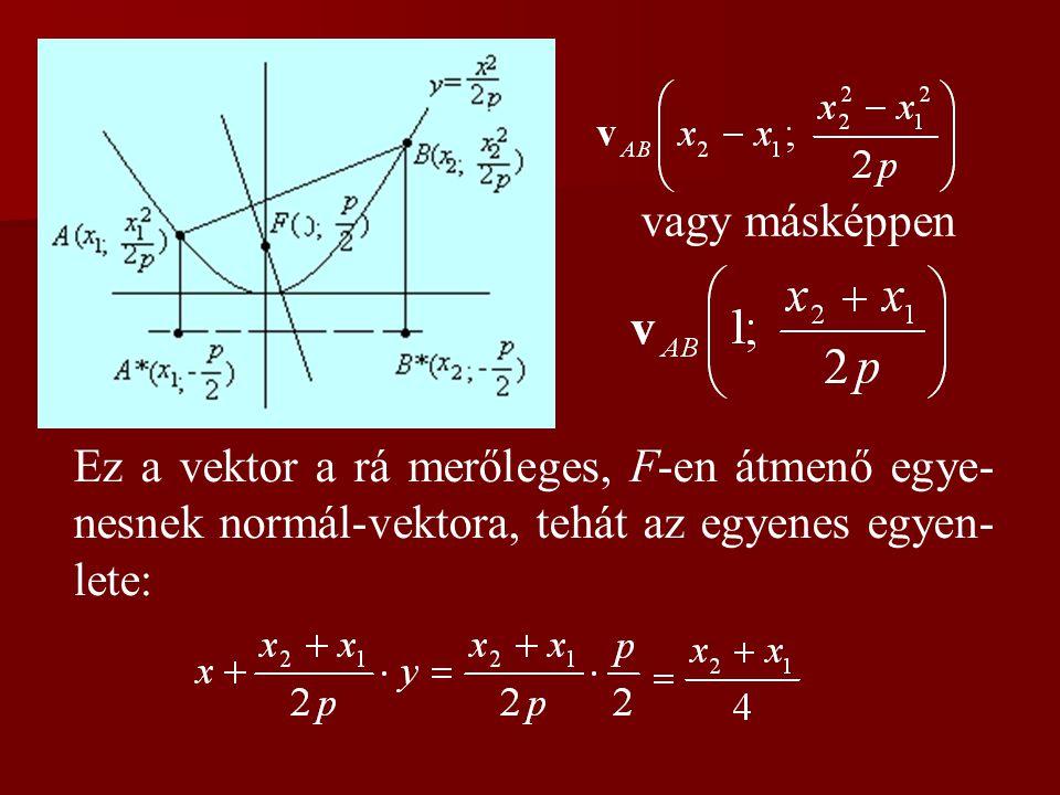 vagy másképpen Ez a vektor a rá merőleges, F-en átmenő egye- nesnek normál-vektora, tehát az egyenes egyen- lete: